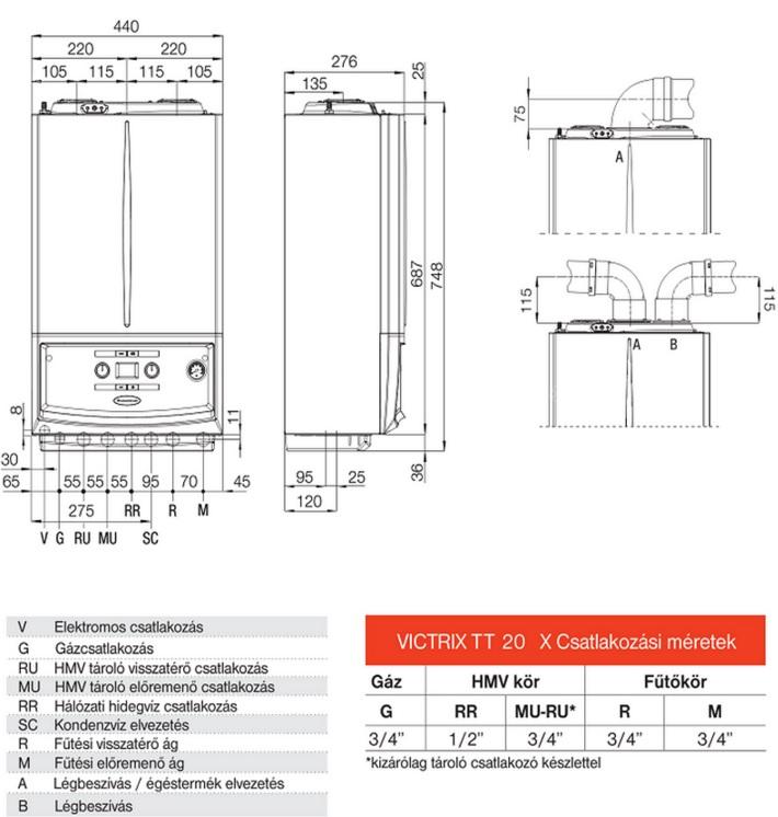Immergas Victrix TT 20 Kw X ERP