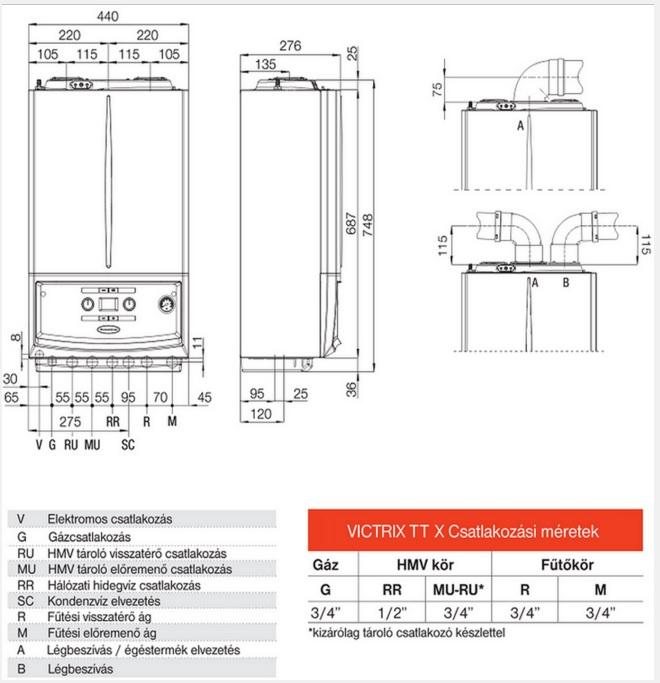 Immergas Victrix TT 12 ERP